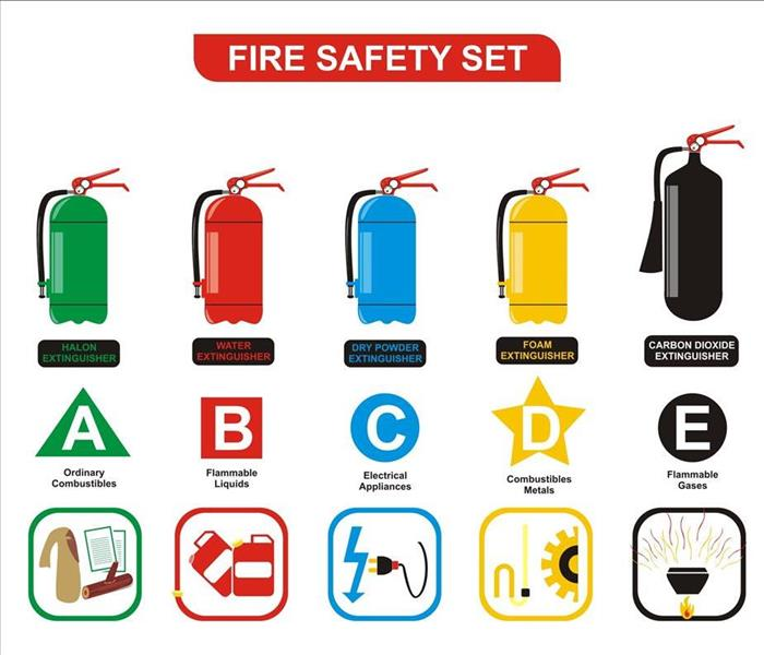 Fire Safety Set Different Types of Extinguishers (Water, Foam, Dry Powder, Halon, Carbon Dioxide)